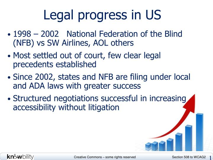 Legal progress in US