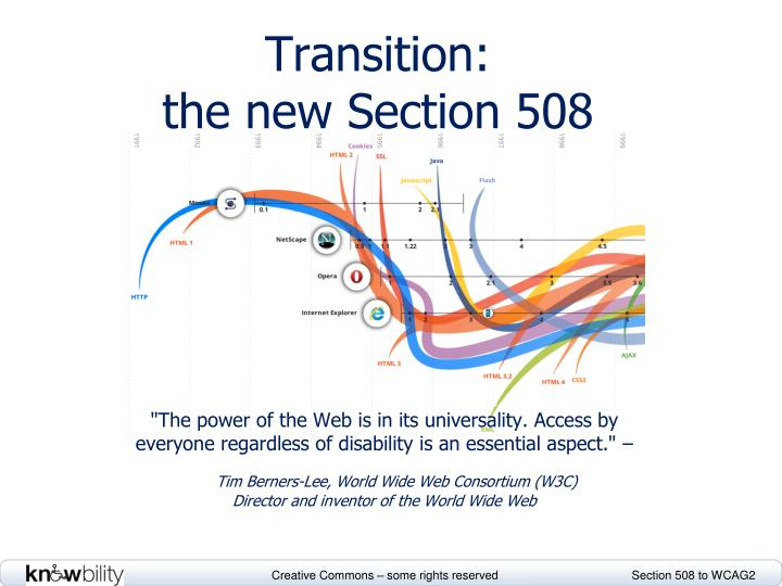 Transition the new section 508