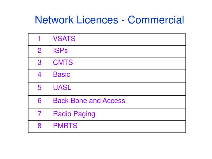 Network Licences - Commercial