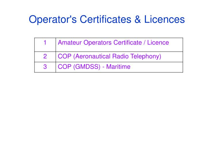 Operator's Certificates & Licences