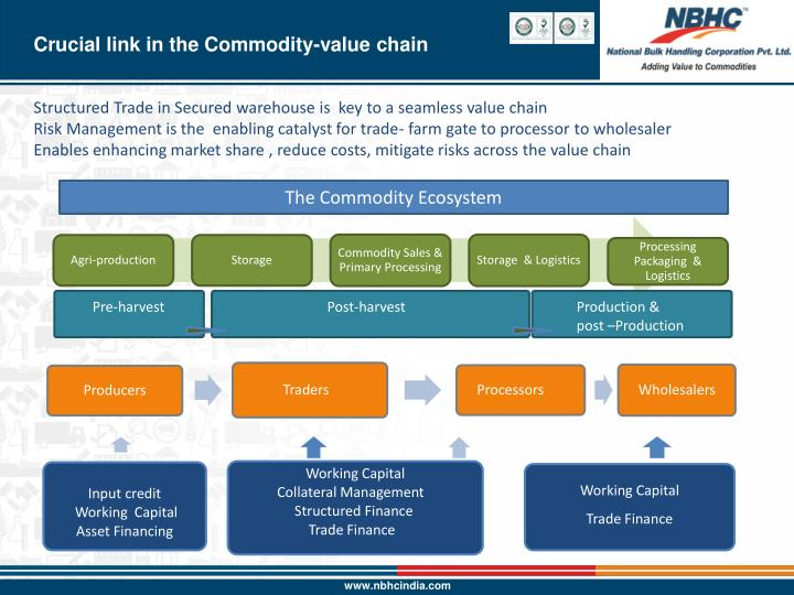 Crucial link in the Commodity-value chain