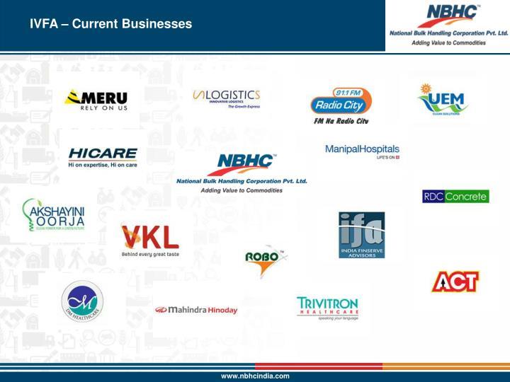 IVFA – Current Businesses