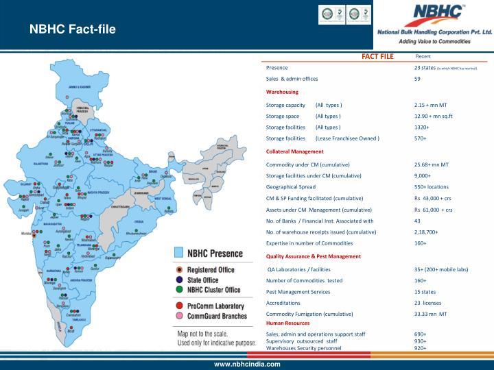 NBHC Fact-file