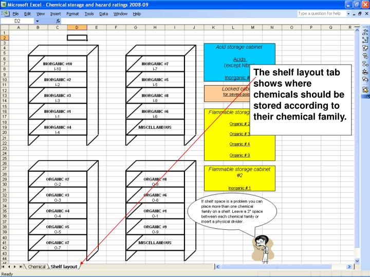 The shelf layout tab shows where chemicals should be stored according to their chemical family.