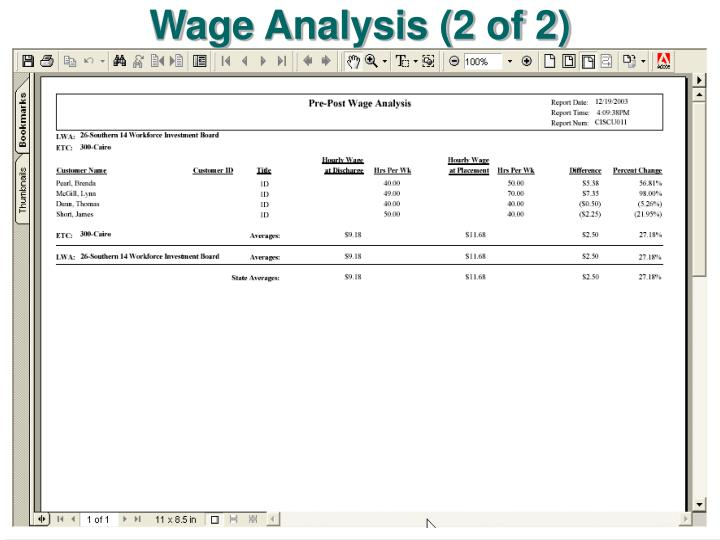 Wage Analysis (2 of 2)