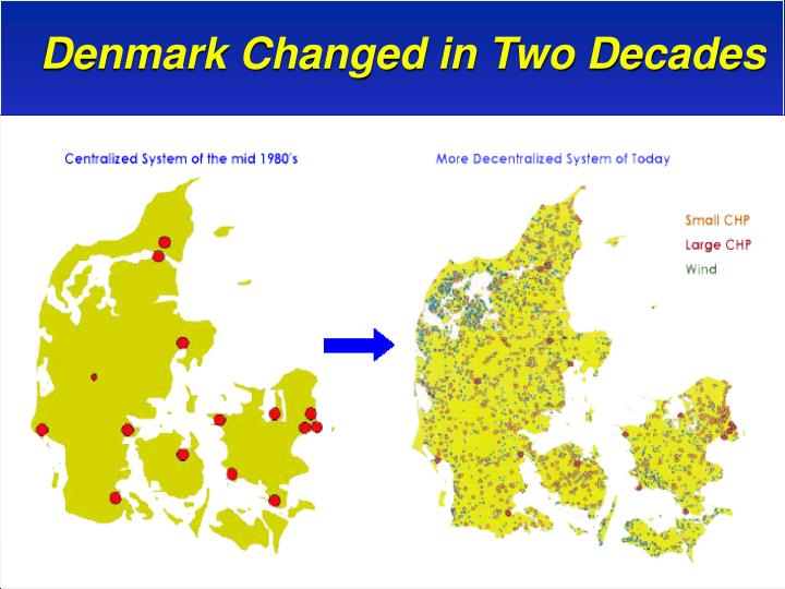 Denmark Changed in Two Decades
