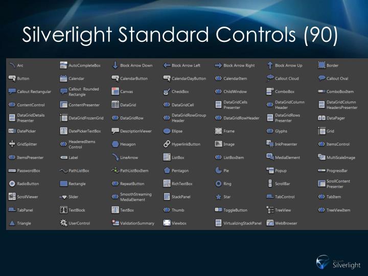 Silverlight Standard Controls (90)