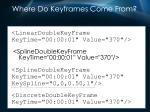 where do keyframes come from2