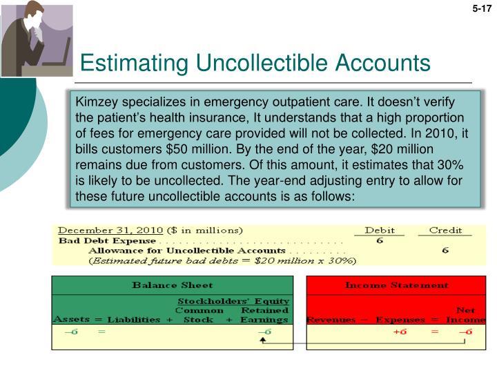 Estimating Uncollectible Accounts