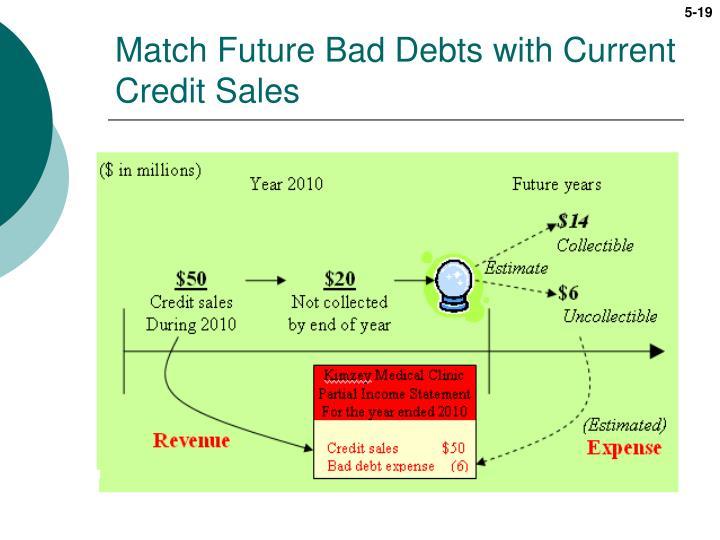 Match Future Bad Debts with Current Credit Sales