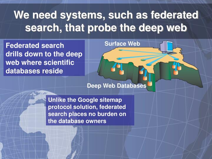 We need systems, such as federated search, that probe the deep web