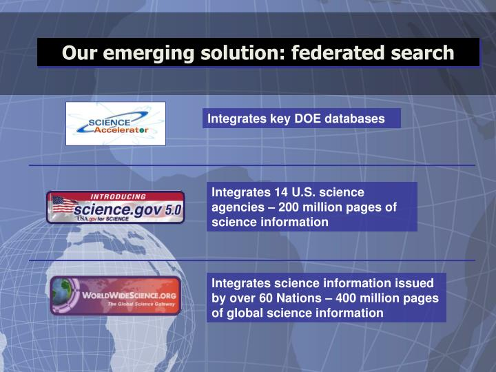 Our emerging solution: federated search