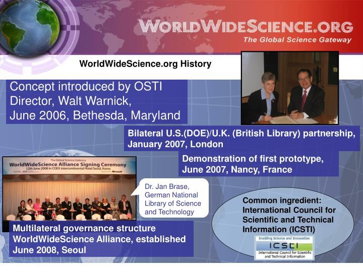 WorldWideScience.org History