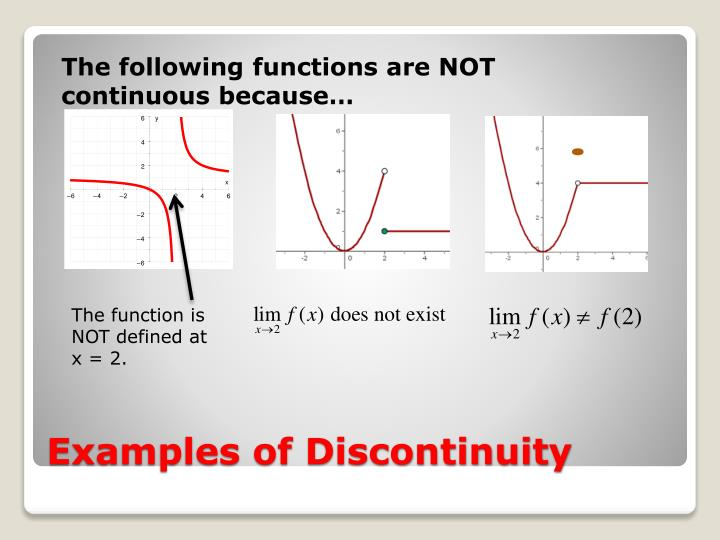 The following functions are NOT continuous because…