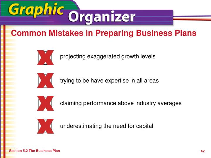 Common Mistakes in Preparing Business Plans