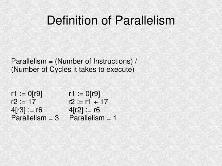 Definition of parallelism