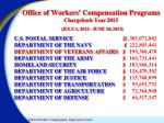 office of workers compensation programs chargeback year 2013 july 1 2012 june 30 2013