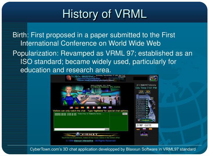 History of VRML