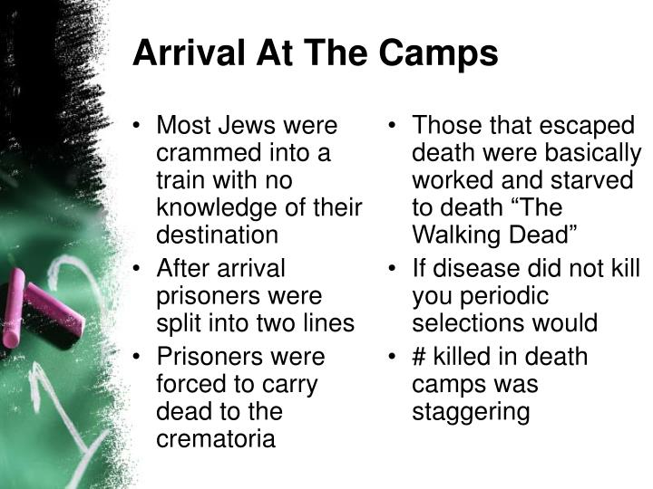 Most Jews were crammed into a train with no knowledge of their destination