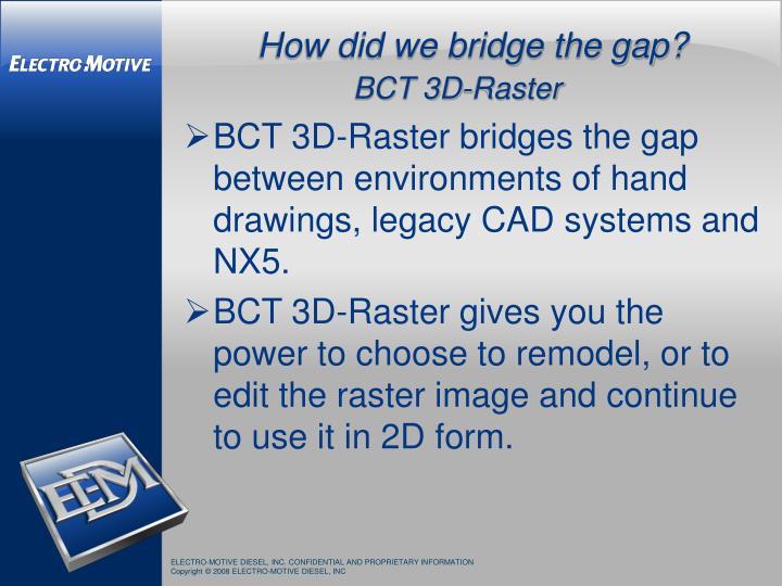 How did we bridge the gap?