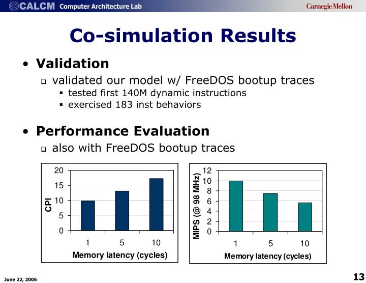Co-simulation Results