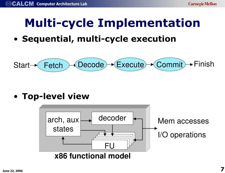 Multi-cycle Implementation