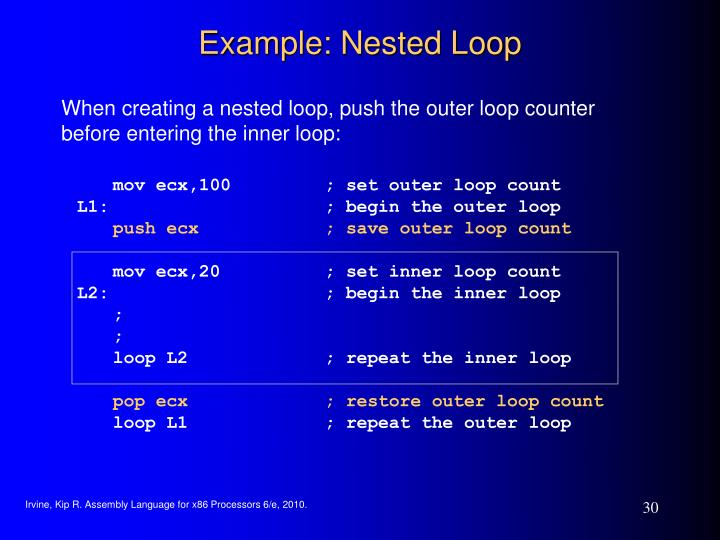 Example: Nested Loop
