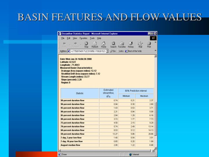 BASIN FEATURES AND FLOW VALUES
