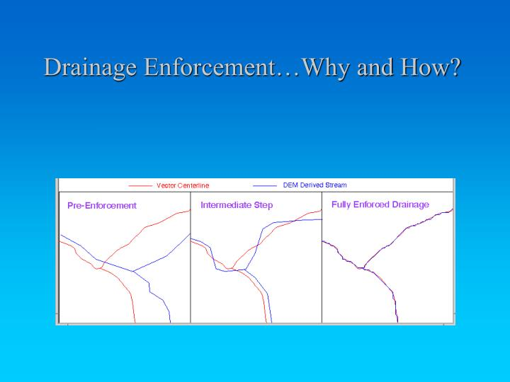 Drainage Enforcement…Why and How?