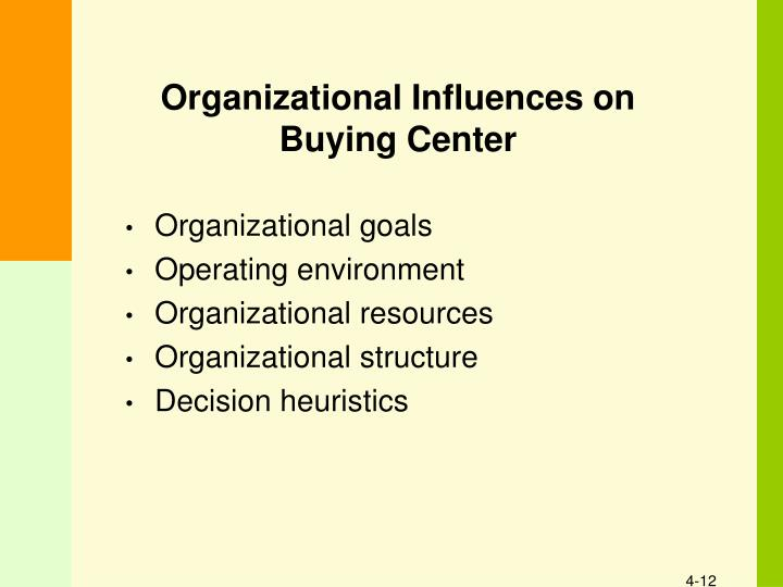 Organizational Influences on