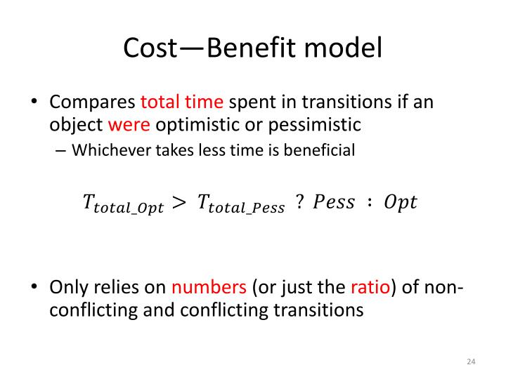 Cost—Benefit model