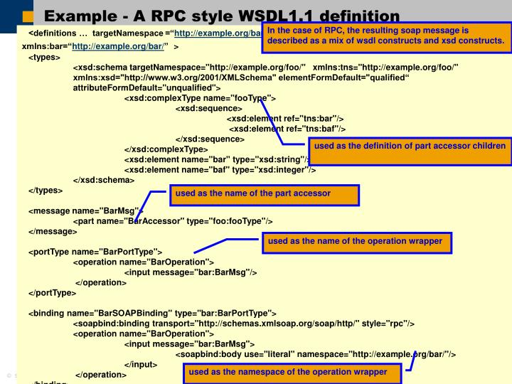 Example - A RPC style WSDL1.1 definition