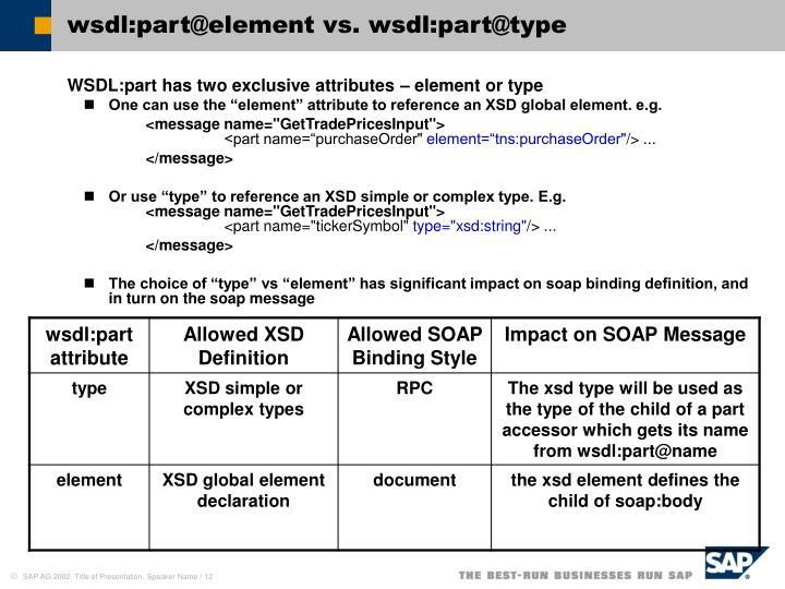 wsdl:part@element vs. wsdl:part@type