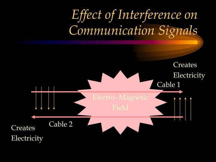 Effect of Interference on Communication Signals