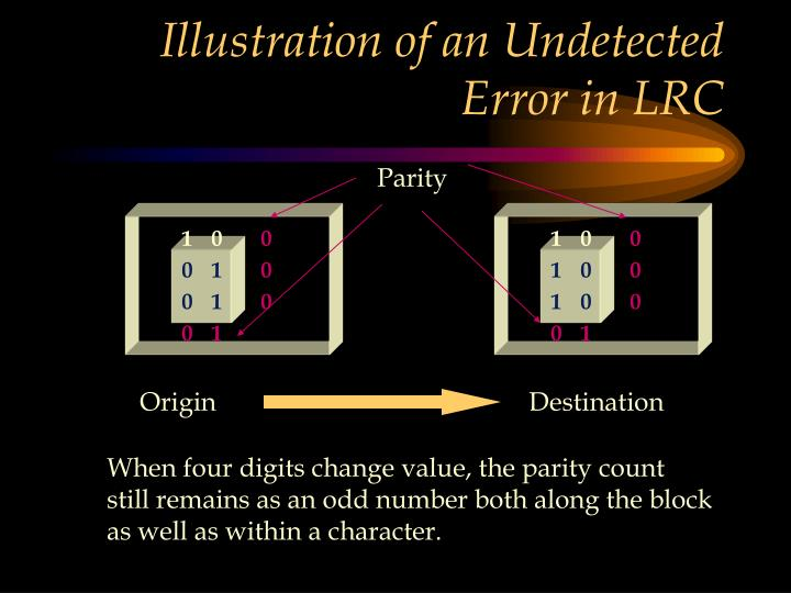 Illustration of an Undetected Error in LRC