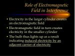 role of electromagnetic field in interference