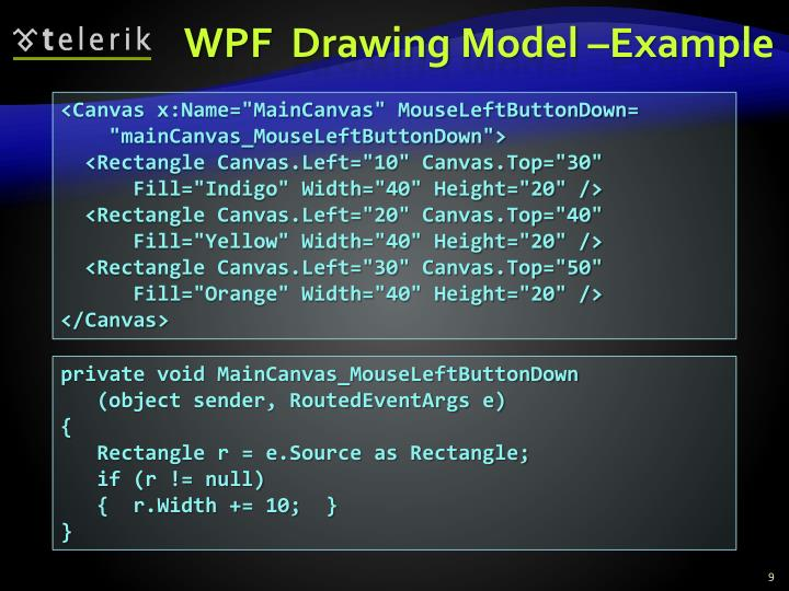 WPF  Drawing Model –Example