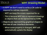 wpf drawing model1