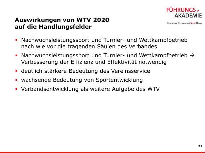 Auswirkungen von WTV 2020