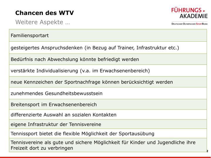 Chancen des WTV