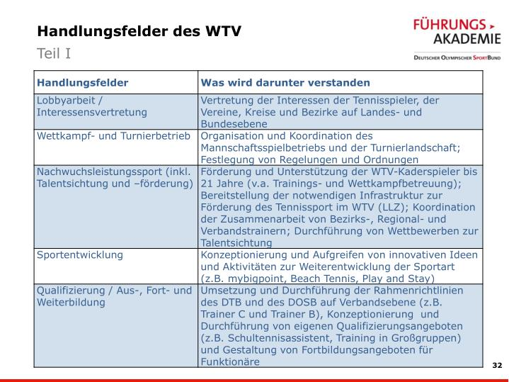 Handlungsfelder des WTV