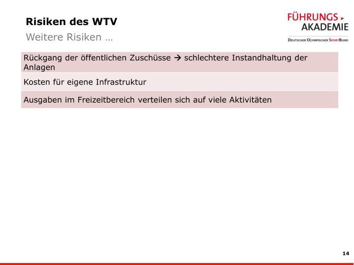 Risiken des WTV
