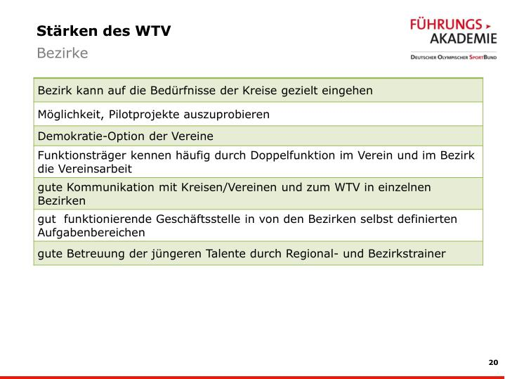 Stärken des WTV