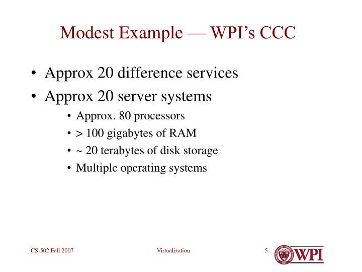 Modest Example — WPI's CCC