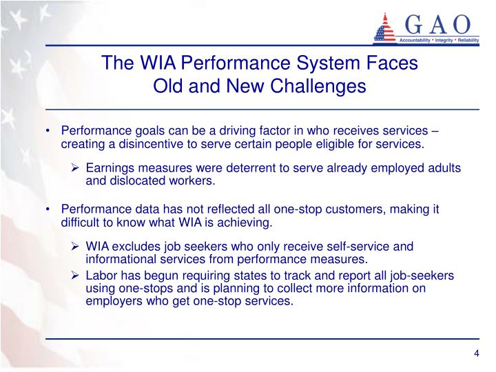 The WIA Performance System Faces