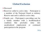 global exclusion1