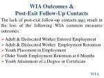 wia outcomes post exit follow up contacts1