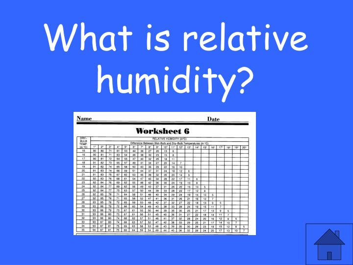 What is relative humidity?