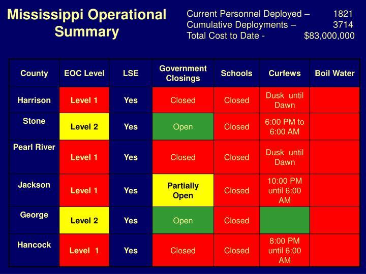 Mississippi Operational Summary