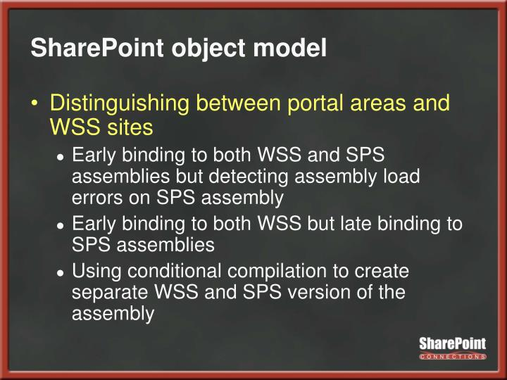 SharePoint object model